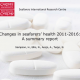 'Changes in seafarers' health 2011-16